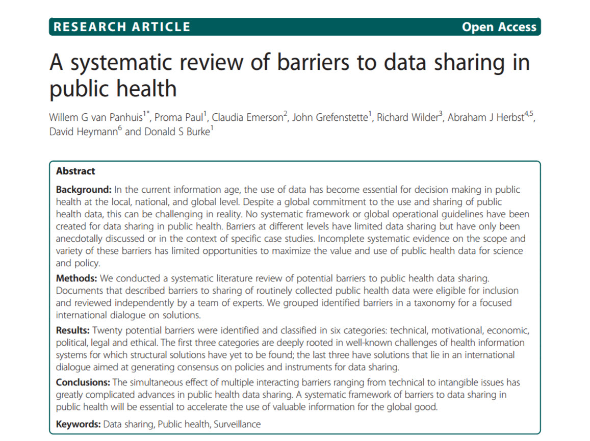 A Systematic Review of Barriers to Data Sharing in Public Health