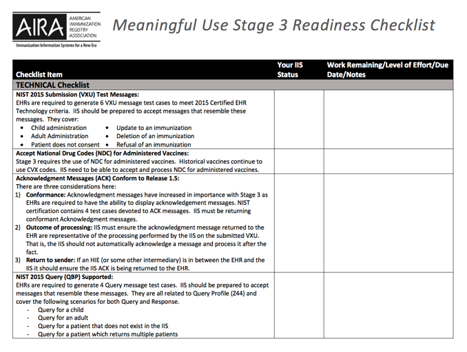 Meaningful Use Stage 3 Readiness Checklist