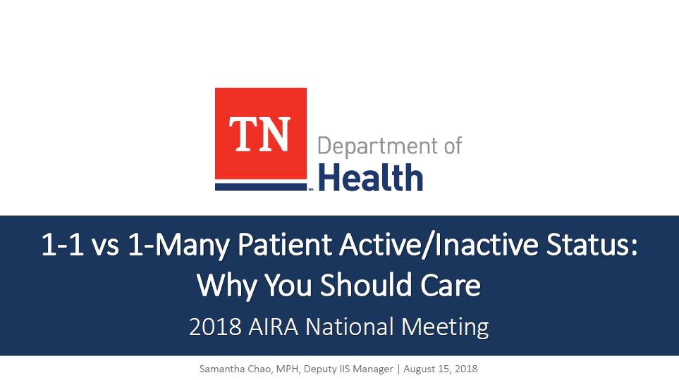 1-1 vs 1-Many Patient Active/Inactive Status: Why You Should Care