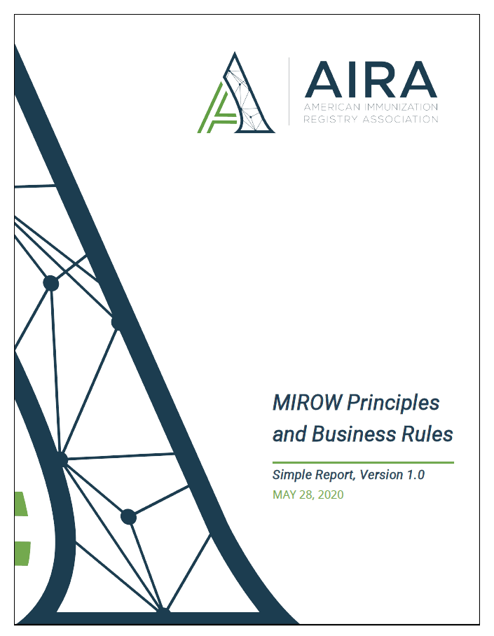 MIROW Principles and Business Rules Reports